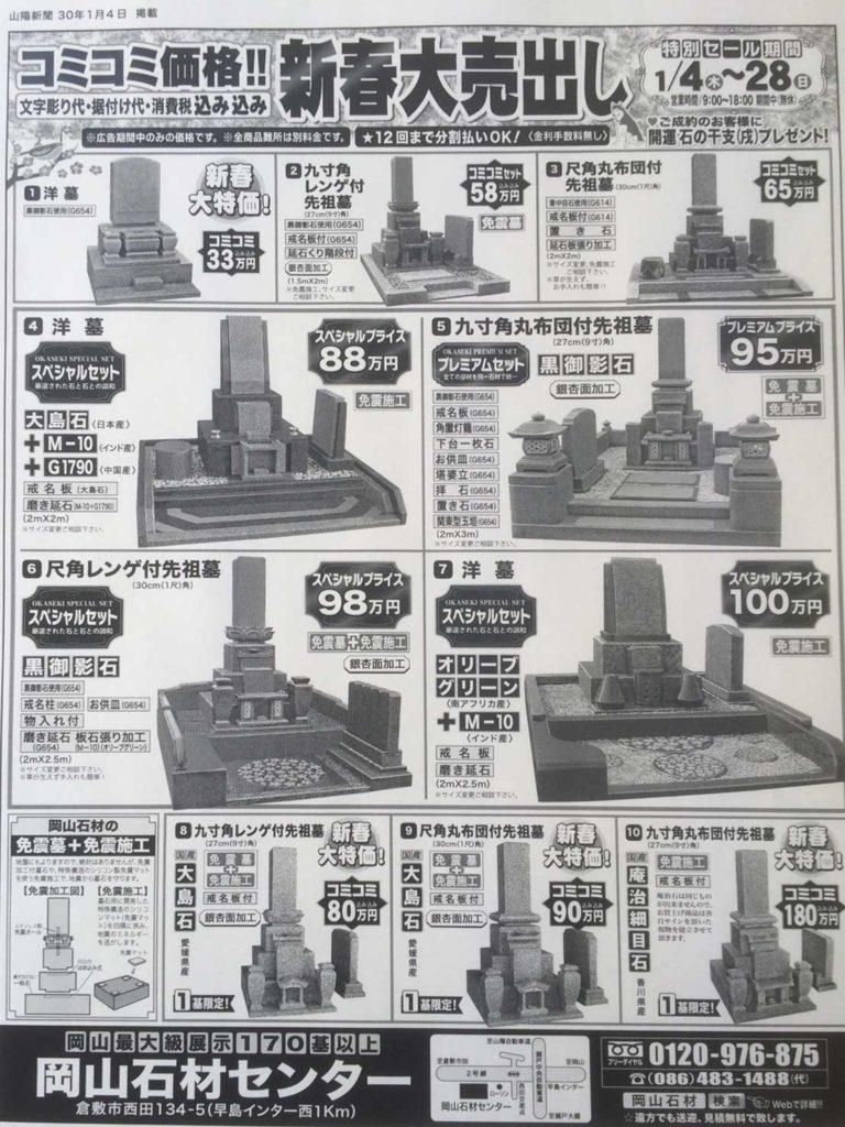 山陽新聞30年1月4日