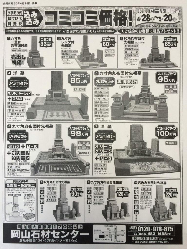 山陽新聞30年4月28日